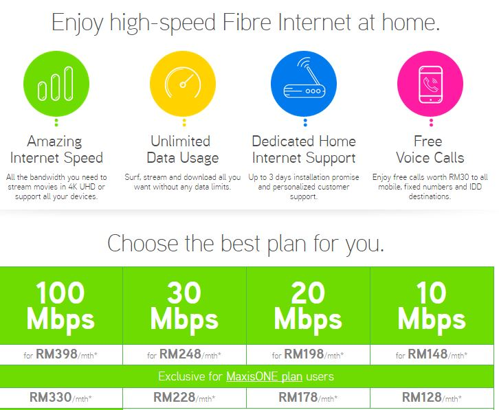 Internet Plans For Home best internet broadband malaysia