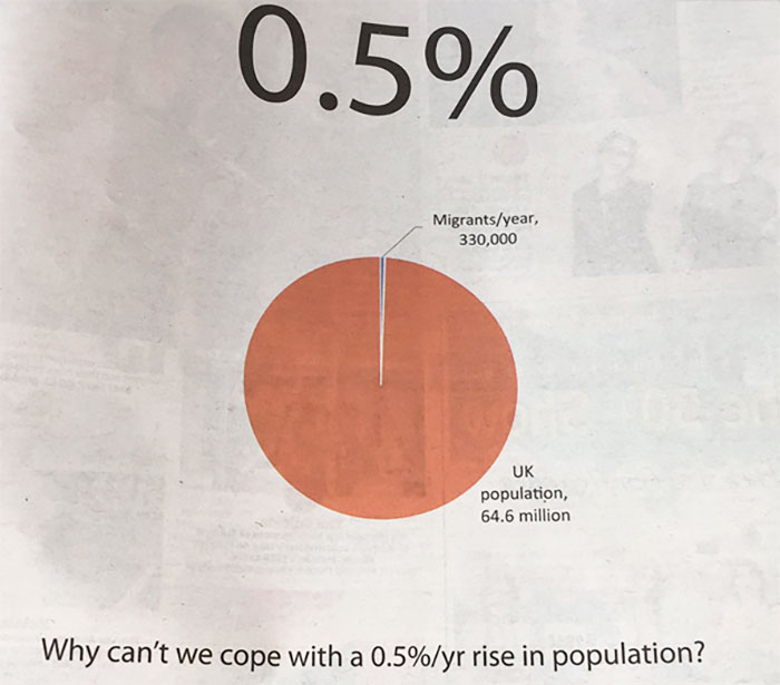 newspaper-ad-immigration-pie-chart-statistics-brexit-laurence-taylor-8