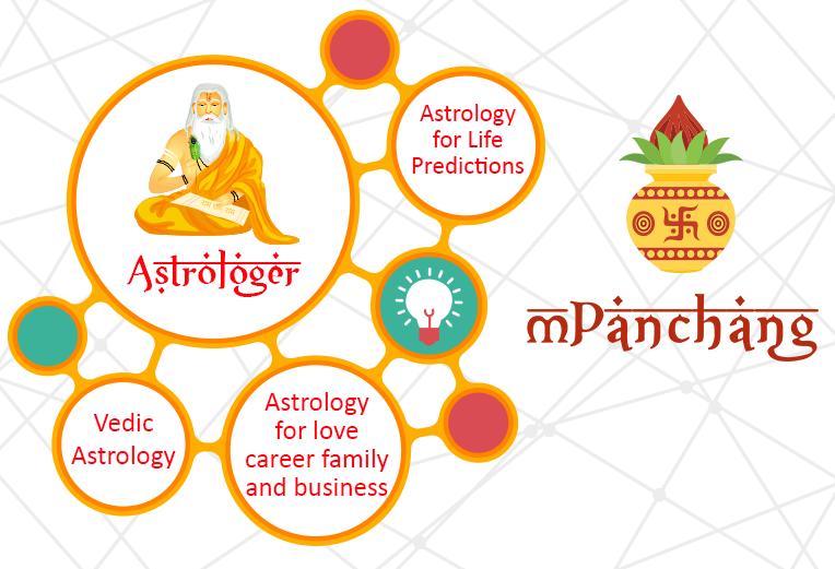 best_astrology_website_app